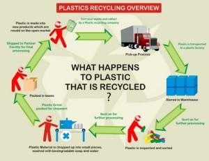 sustanable-plastic